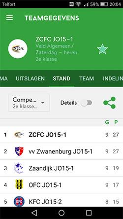 Stand van zaken ZCFC Onder 15-1